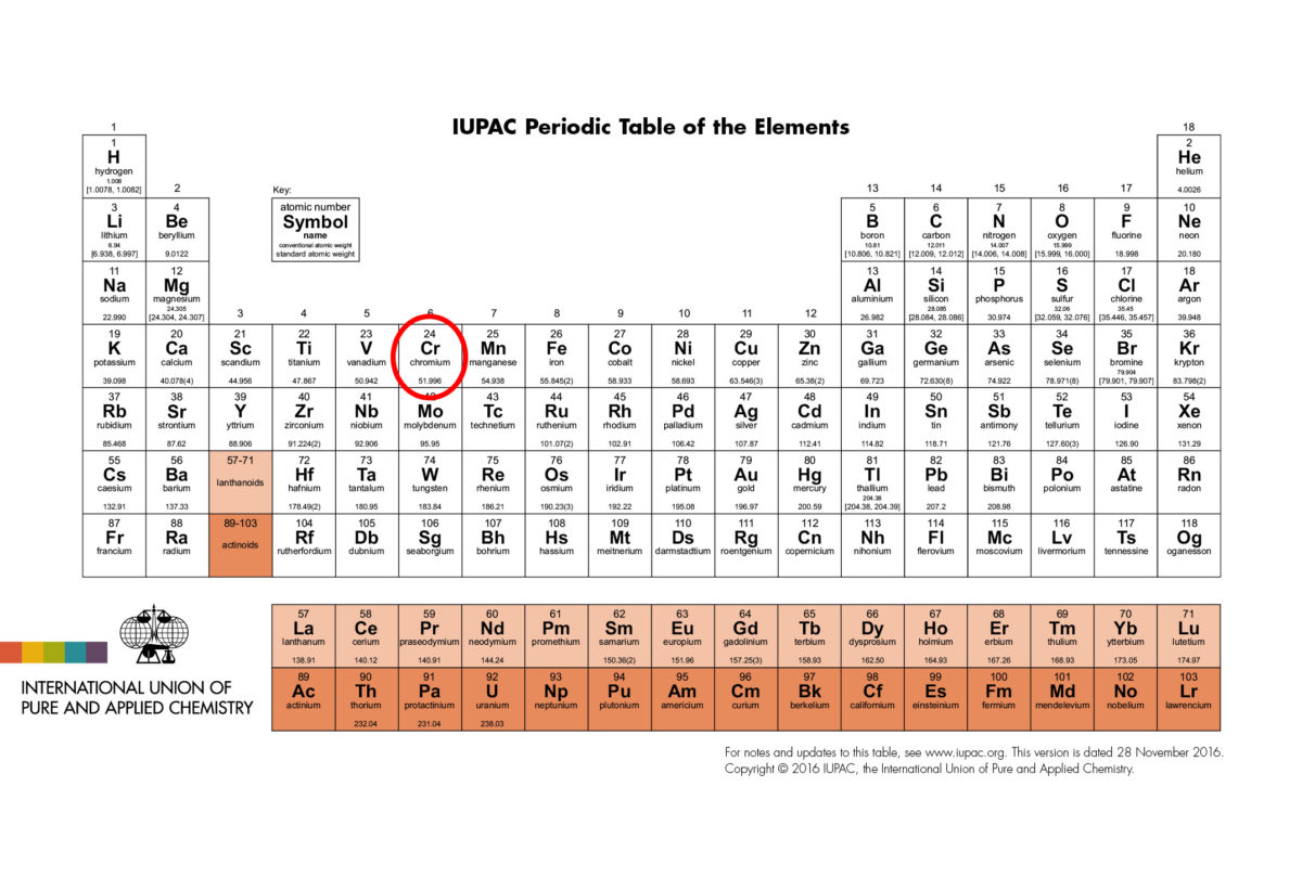 Getting to know chromium chromic chromium cr is the first element of group 6 the sixth column of the periodic table a transition metal with atomic number 24 an atomic weight of 51996 urtaz Image collections